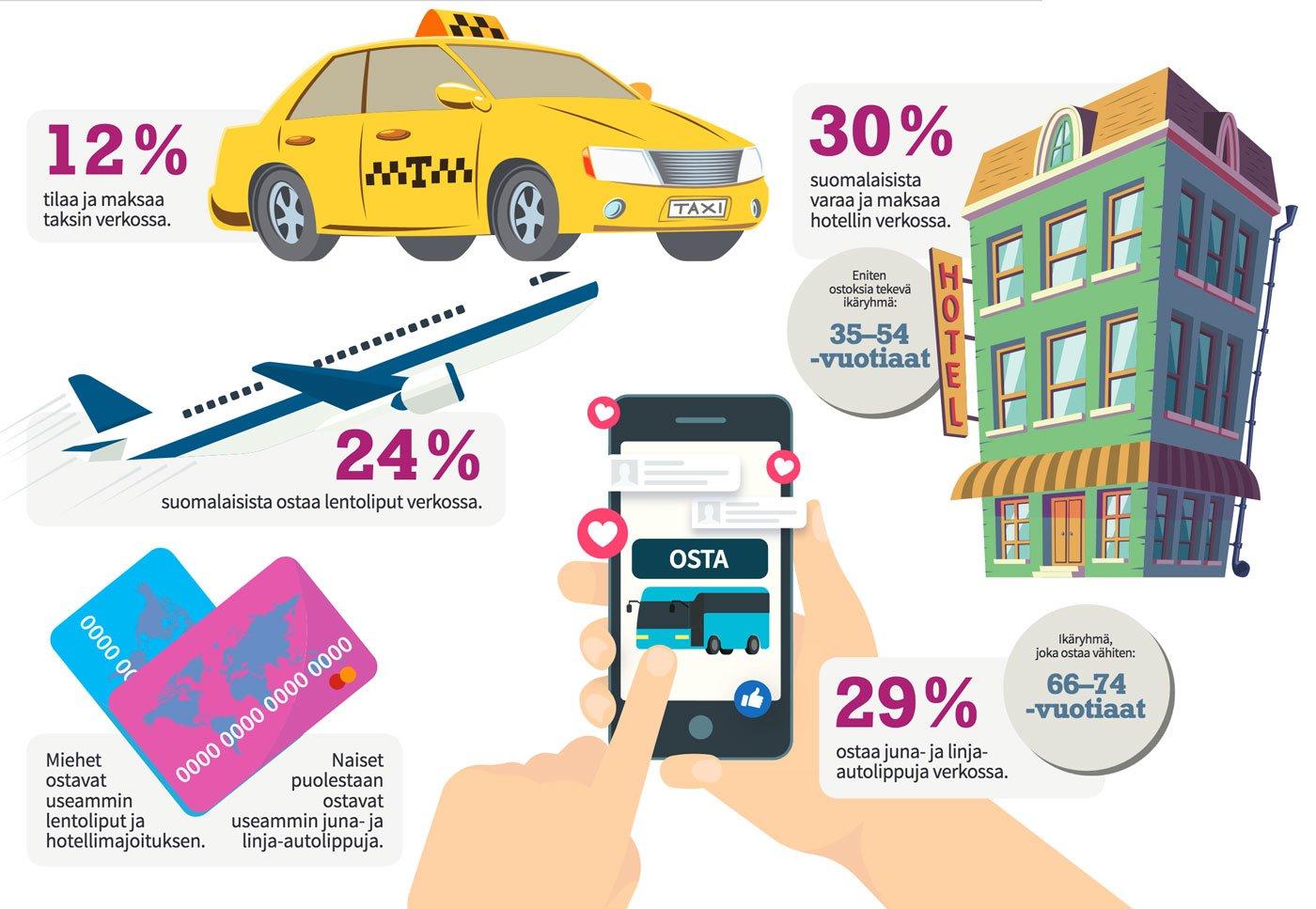 Matkailutuotteiden-myynti-verkossa2