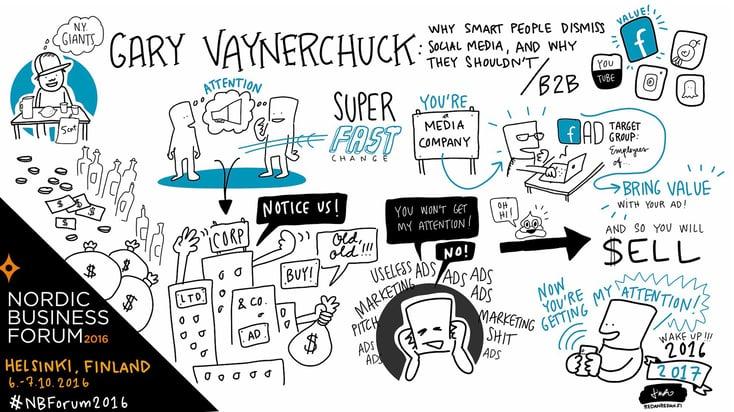 gary-vaynerchuck-nordic-business-forum-2016.jpg