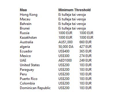 paytrail-Largest-minimum-thresholds.png