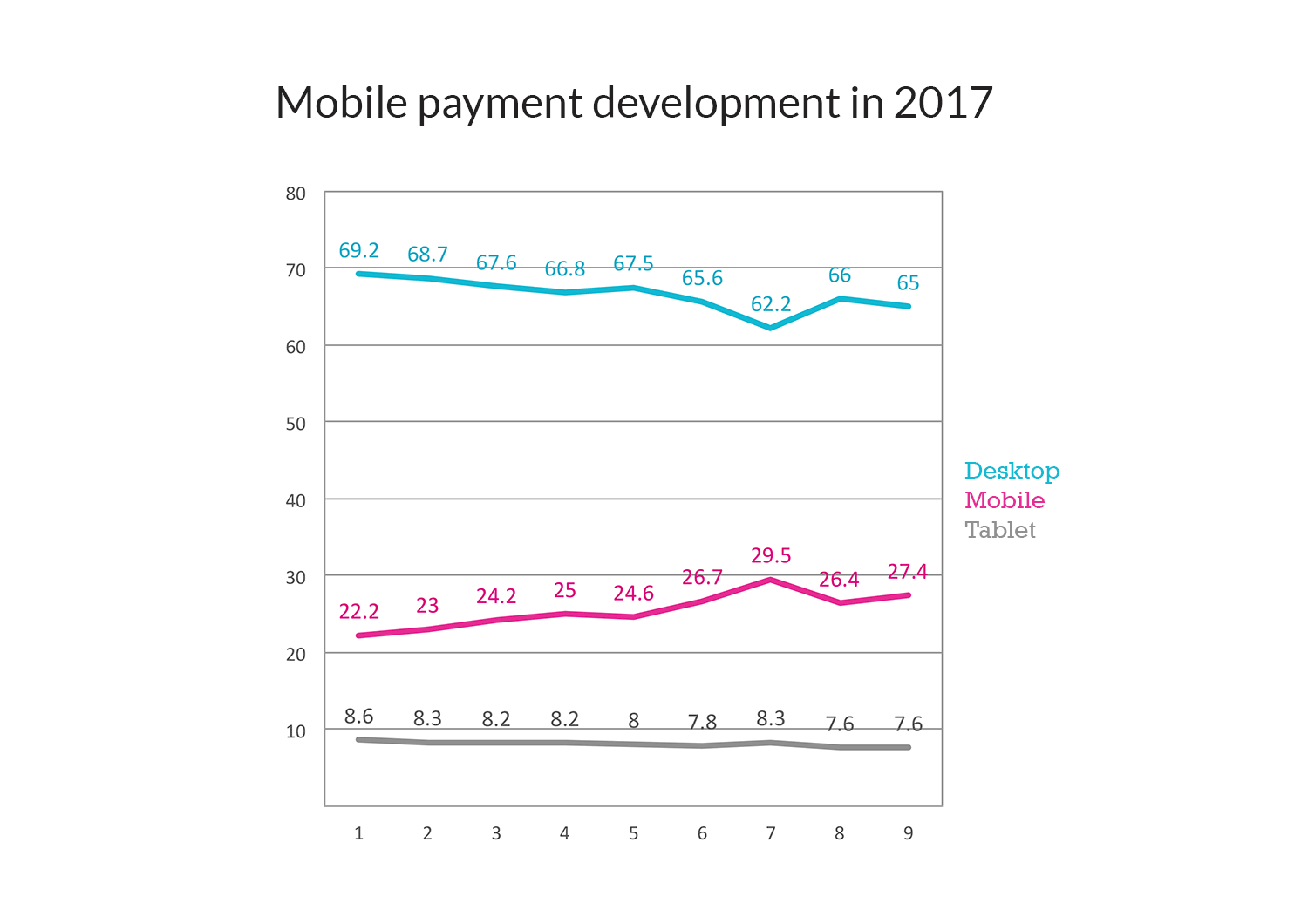 Mobile-payment-development-in-2017.png