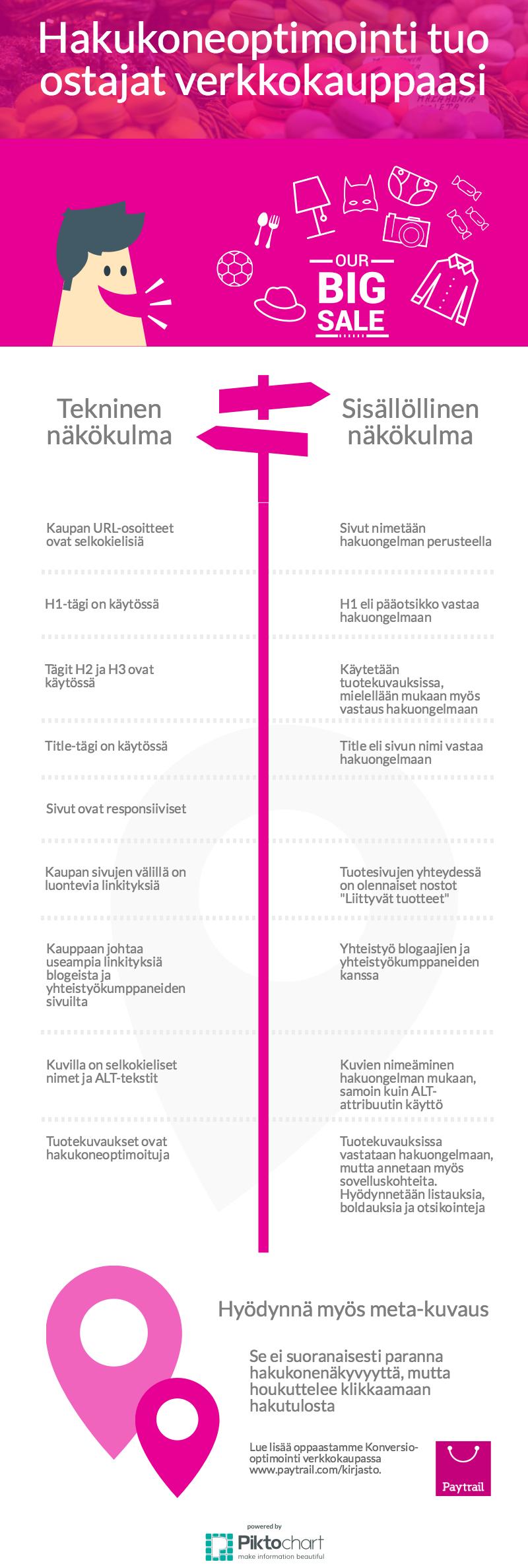 Hakukonoptimointia_verkkokaupalle-2.png